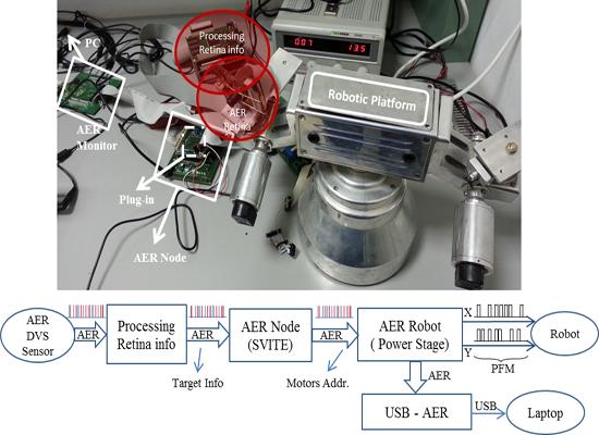 sensors-13-15805-ag